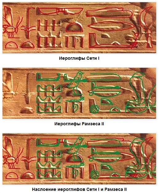 Картинки по запросу абидосские иероглифы